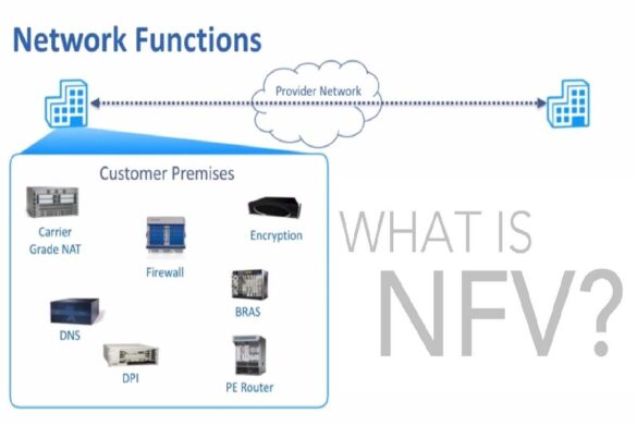 What is NFV, Network Functions Virtualization?