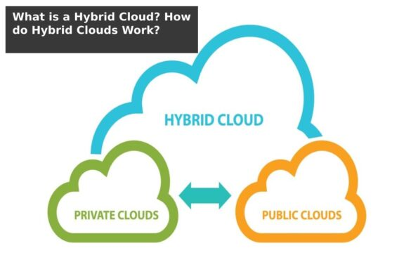 What is a Hybrid Cloud? How do Hybrid Clouds Work?